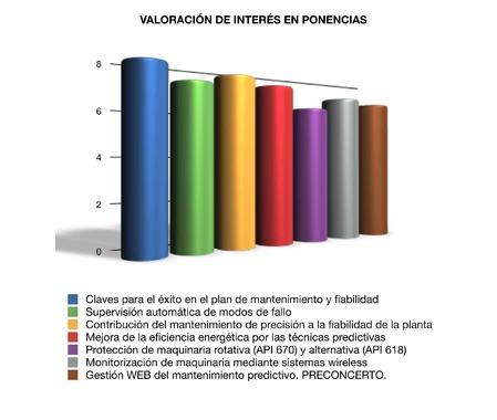 valoracion-de-interes-en-ponencias.jpg