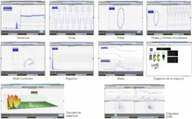 Gráficas de diagnóstico por vibraciones integradas en PI OSIsoft