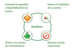Beneficios_RCM.png
