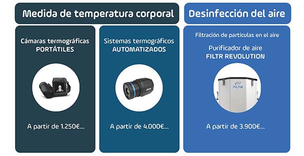 SOLUCIONES_COVID19_MEDIDA_TEMPERATURA_FILTRACION_PARTICULAS.jpg