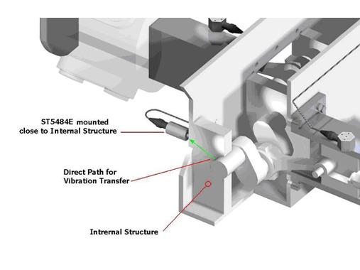 transmisor-de-vibracion-en-compresor.jpg