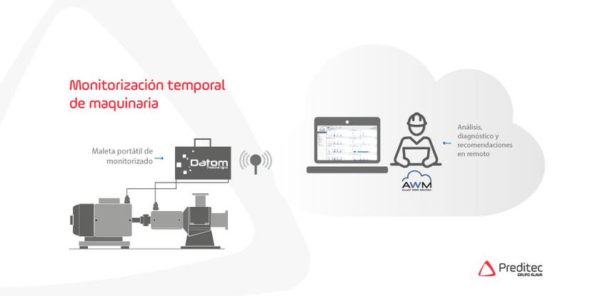 monitorizacion_servicio_covid.jpg
