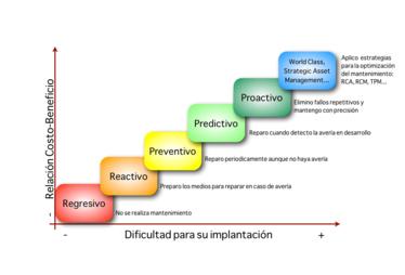 estrategias_mantenimiento.png